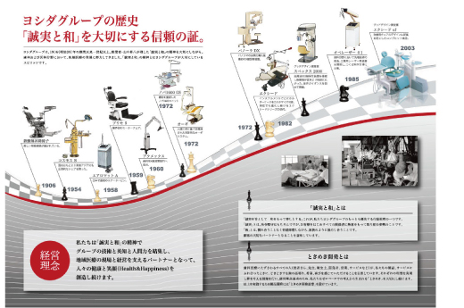 株式会社ヨシダ 画像6